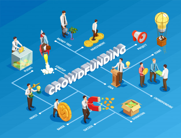 How to start investing with crowdfunding?