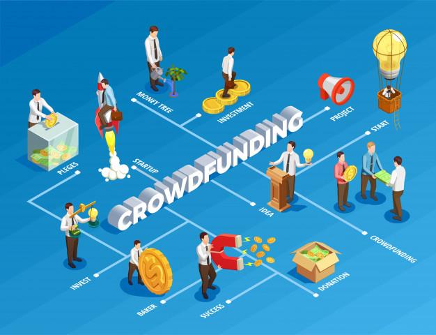 Kuidas alustada investeerimist ühisrahastuses?