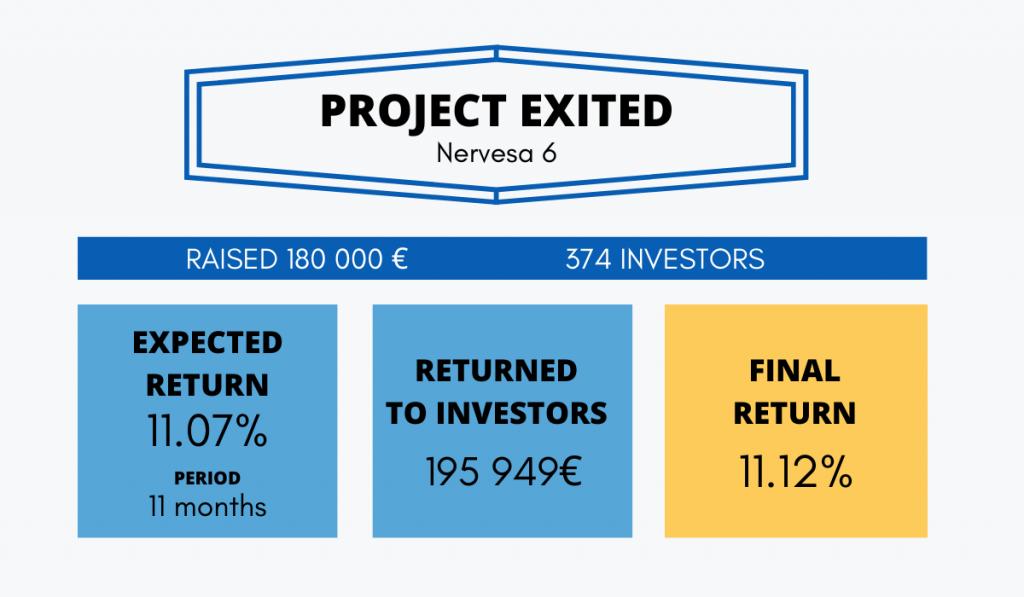 Nervesa investment opportunity summary.